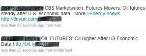 Two messages on Twitter: Oil steady after economic report. Oil higher after economic report.